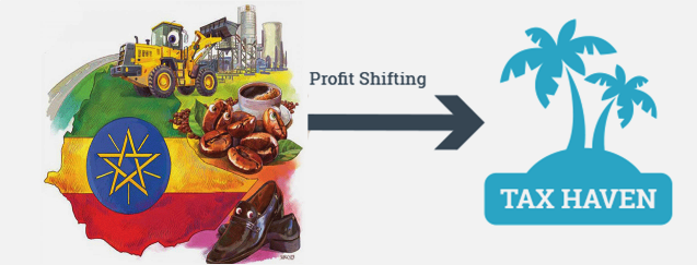 Profit shifting companies steal $1.1 billion annualy from Ethiopia - report