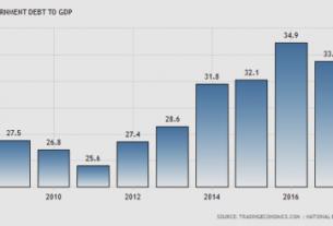 African Development Bank strengthens Ethiopia's debt management capacity