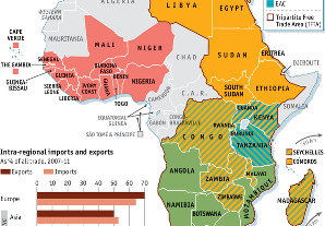 Agencies collaborate to boost intra-Africa trade