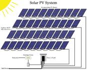Phanes Group kicks off Solar Incubator program for Africa