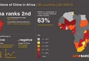 Forum charts 3-year Africa, China cooperation plan