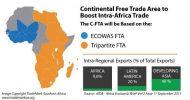 Kenya to deepen African trade