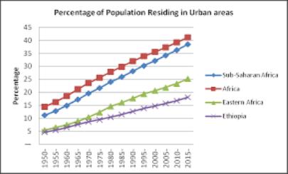 Countries showcase progress in statistical development