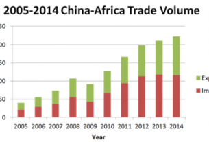 African trade agreement: Catalyst for growth