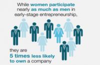 UN report examines entrepreneurship