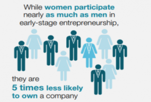 UN report examines entrepreneurship
