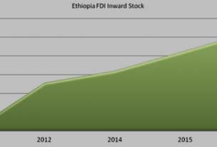 Report lists Ethiopia among top ten investment destinations in Africa