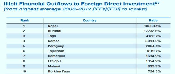 Ethiopia to repatriate stolen wealth joining global network