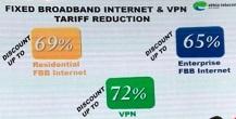 Ethio Telecom cut Internet tariff 65 percent