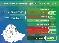 Ethiopia reports five new coronavirus deaths