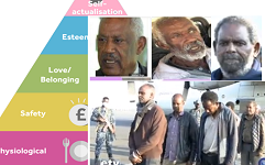 Why TPLF leaders violate Abraham Maslow's Hierarchy of Need?