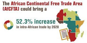 Africa still lags behind in trading within its borders