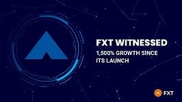 FXT Token garnered an impressive 1,500% growth