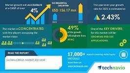 APAC to offer maximum regional opportunities for vendors
